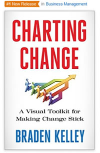 Charting Change Braden Kelley